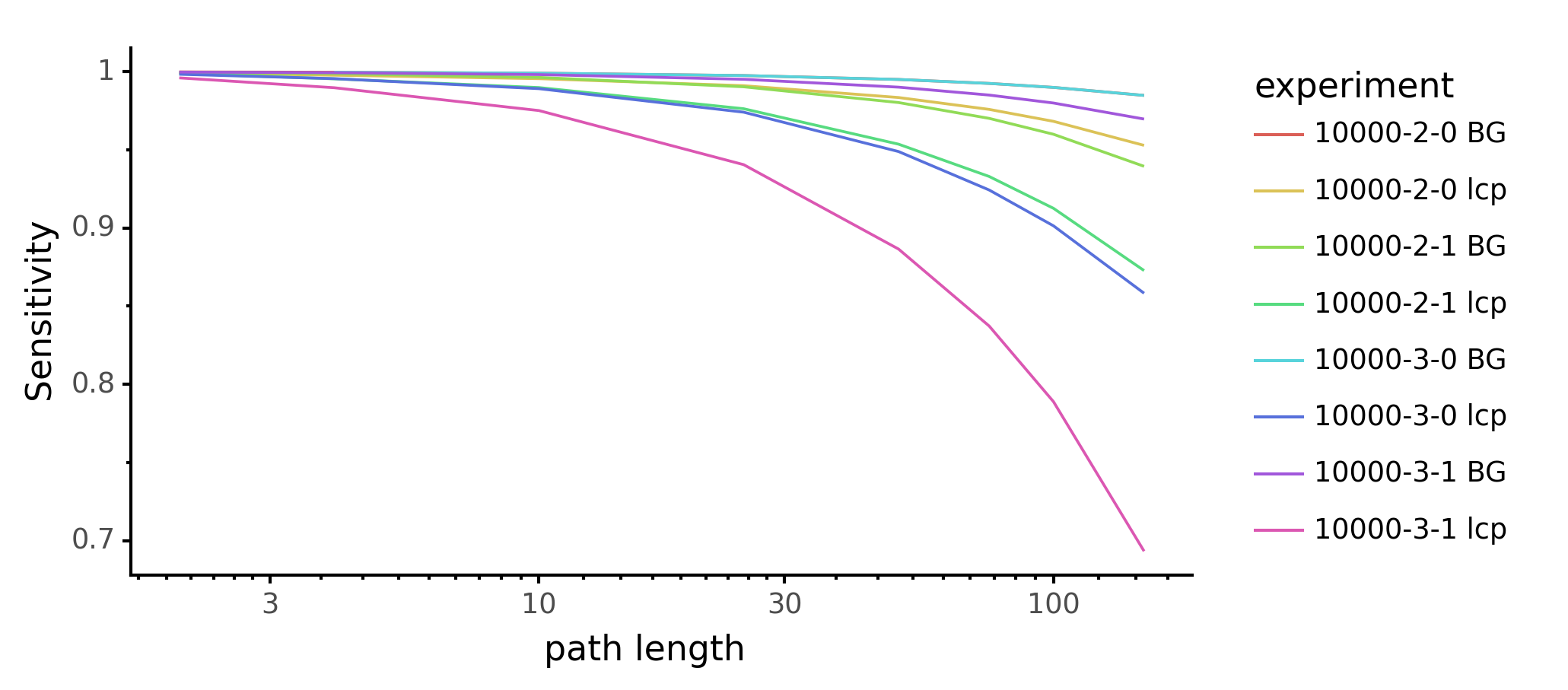 figs/fig1_data_10k_sens.png